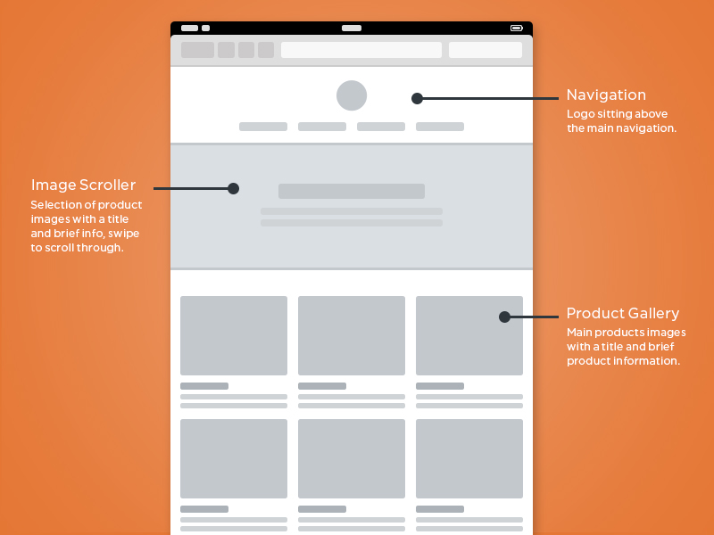 Responsive Wireframe Preview